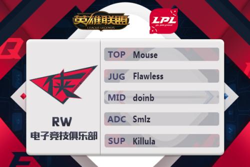 12月29日新战舰RW德杯首秀战  BLG对阵HKC