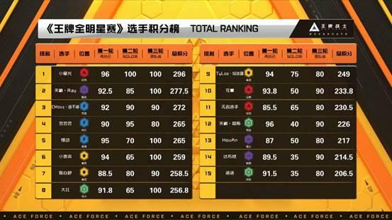 王牌战士-企鹅电竞[01-50-20][20191225-132827754]