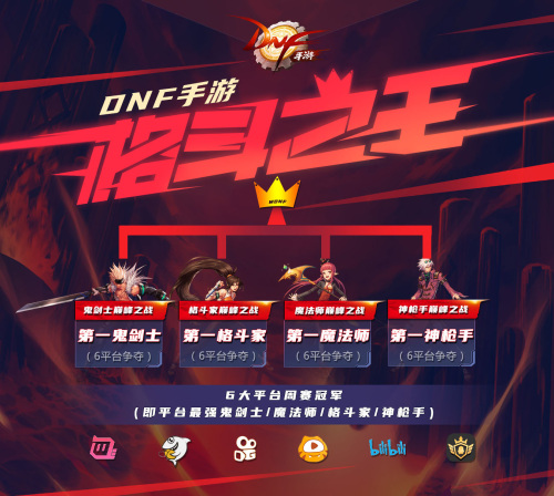 见证新王诞生 DNF手游赛事今日开战
